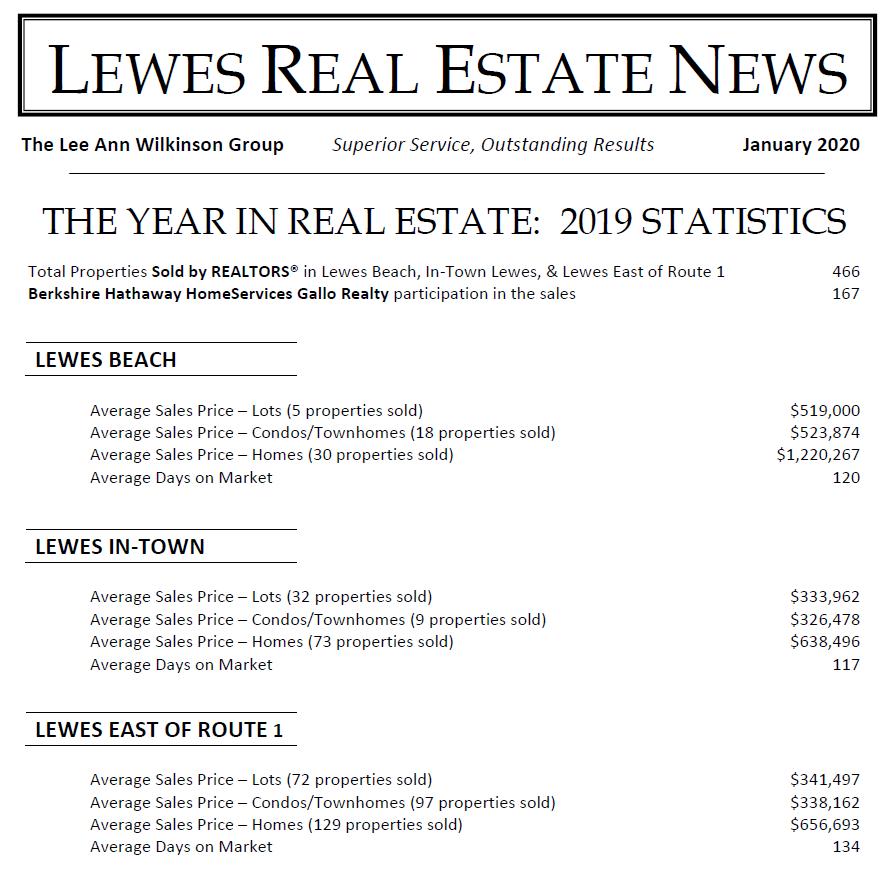 Lewes2019